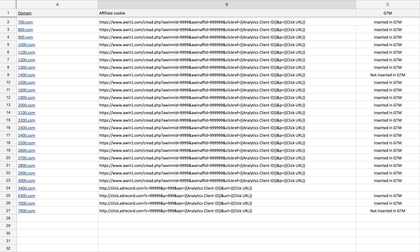 Step 20 Regex tabel overblik
